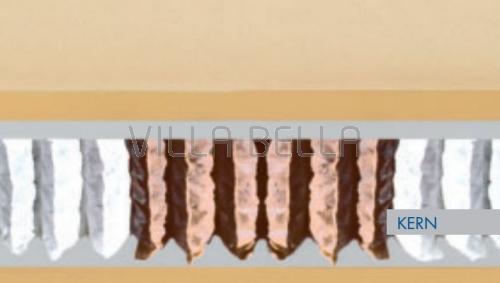 Taschenfederkern-Matratze Pocket Topper Minde H3-Hart