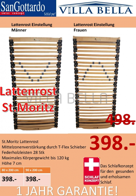 lattenrost einstellen 80 kg stunning best matraflex lattenrost a detail matraflex lattenrost. Black Bedroom Furniture Sets. Home Design Ideas