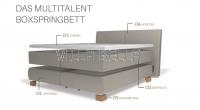 Boxspringbett  Comfort Brüssel